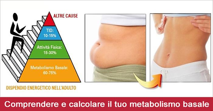 come misurare la tua perdita di peso